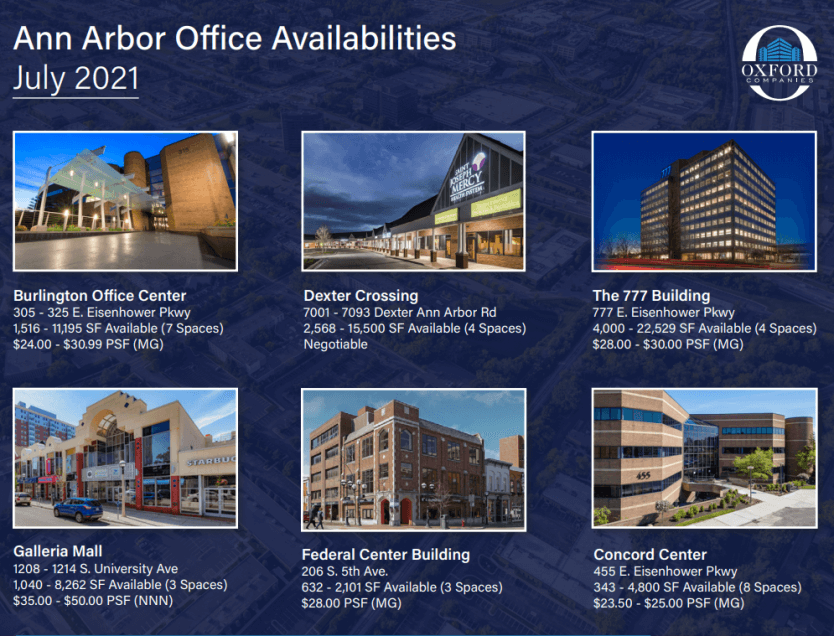 July office availabilities