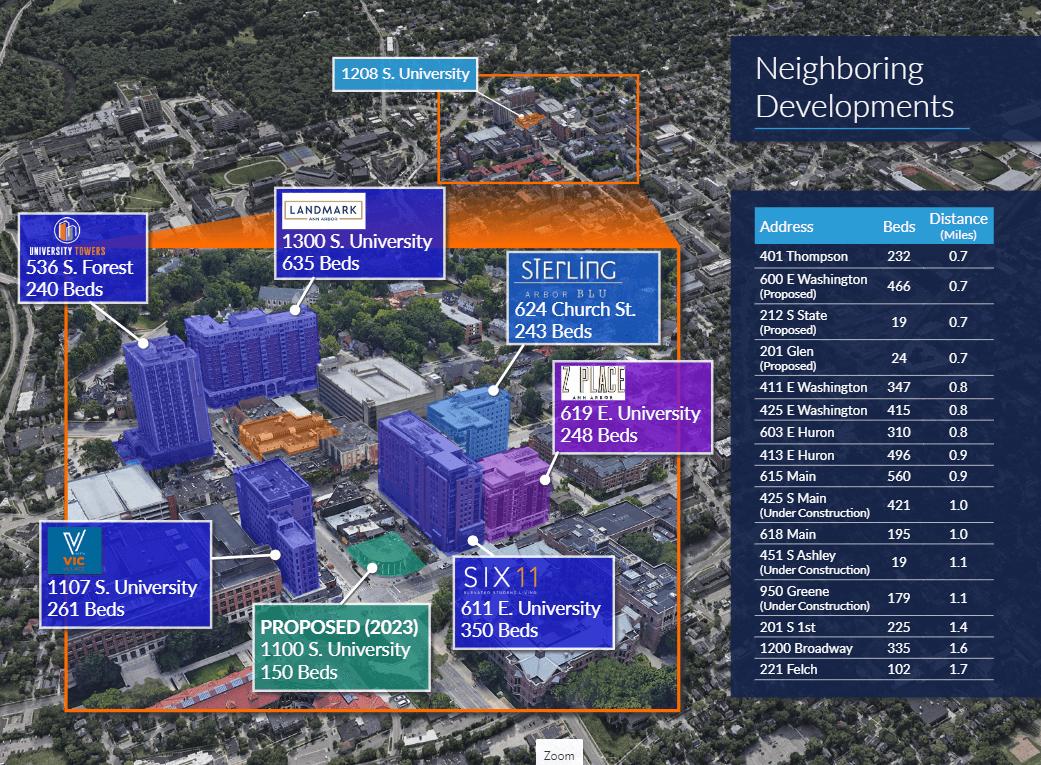 Ann Arbor developments